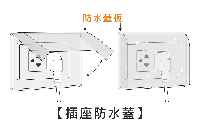 廁所/浴室建議安裝插座防水蓋