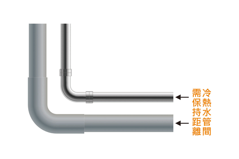 冰熱水管保持距離,可延長水管壽命